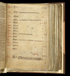 The Years 1141 to 1154, in a Chronicle From the Birth of Christ to the Year 1266